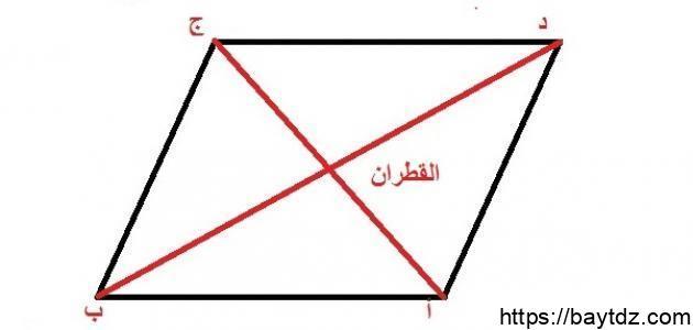كيف نحسب مساحة المربع