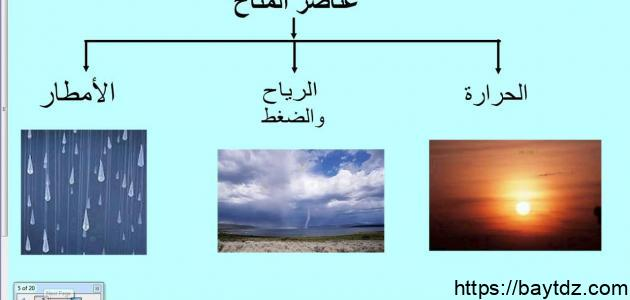 ما هي عناصر المناخ