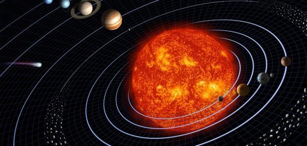 أسماء الكواكب