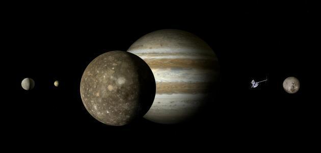 أكبر الكواكب الشمسية