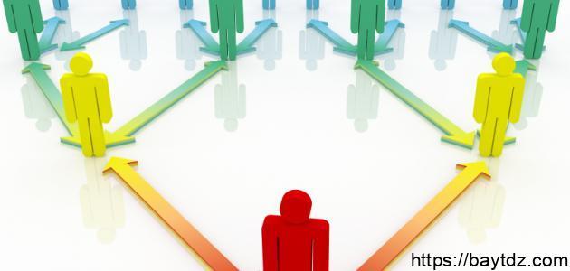 أهمية التنظيم الإداري