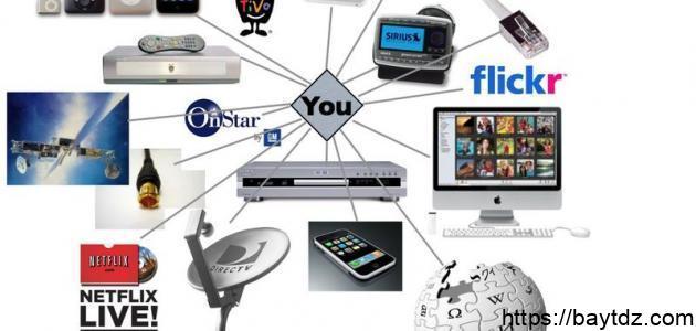 بحث حول وسائل الاتصال الحديثة