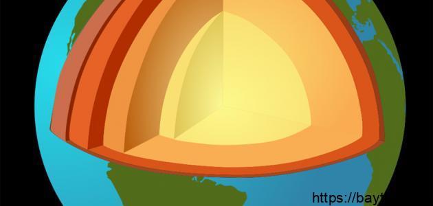 بحث عن طبقات الأرض