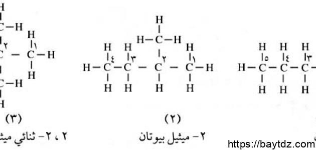 تسمية المركبات العضوية