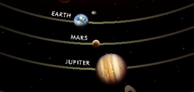 عدد كواكب المجموعة الشمسية بالترتيب