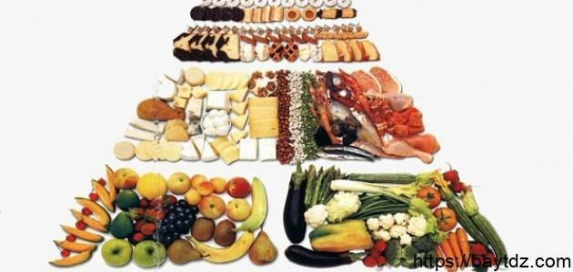 عناصر الغذاء
