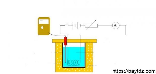 قانون جول في الفيزياء
