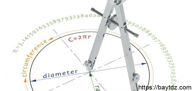 قانون مساحة الدائرة ومحيطها
