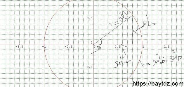 قوانين الحساب في الرياضيات