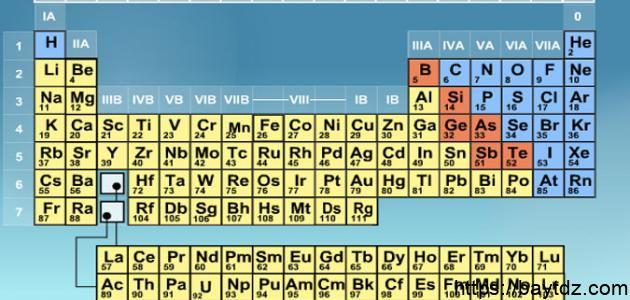 ما الفرق بين الدورة والمجموعة في الجدول الدوري للعناصر