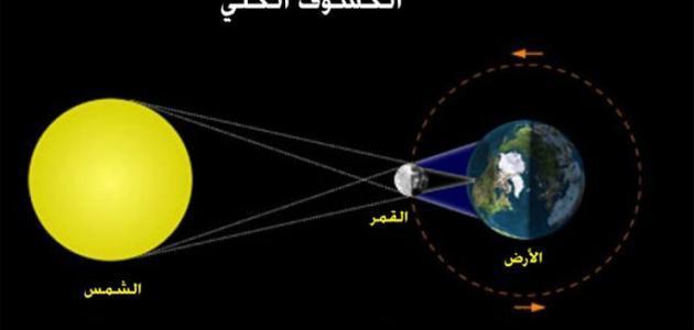 ما هي ظاهرة كسوف الشمس