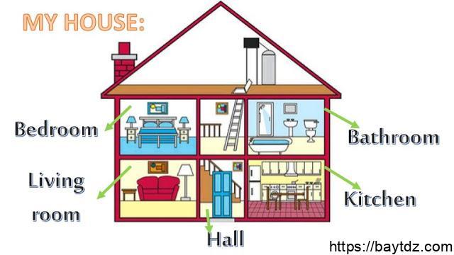 اجزاء المنزل بالانجليزي بيت Dz