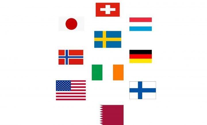 الدول الأكثر مرونة