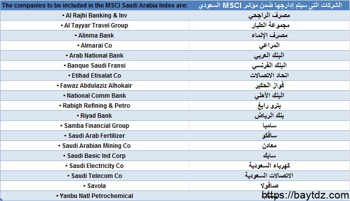 الشركات التي تم ادراجها ضمن مؤشر msci