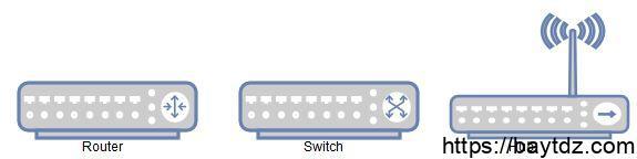 الفرق بين ال hub وال switch وال router
