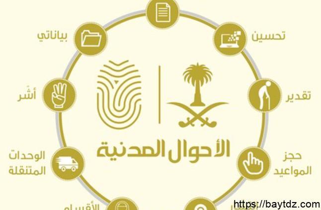 اماكن اجهزة تجديد بطاقة الاحوال في المدن الرئيسية