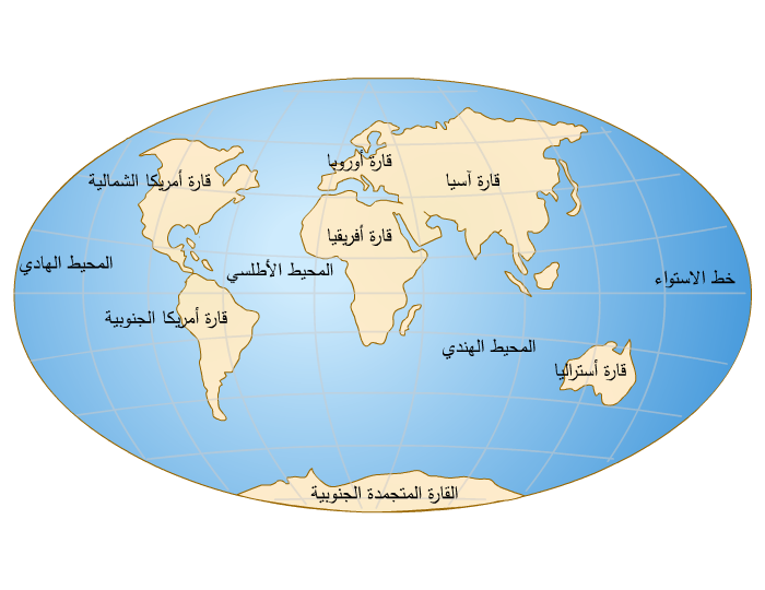 بحث عن اشكال سطح الارض