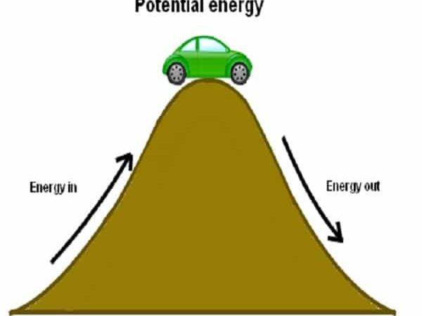 ما هي الطاقة الكامنة