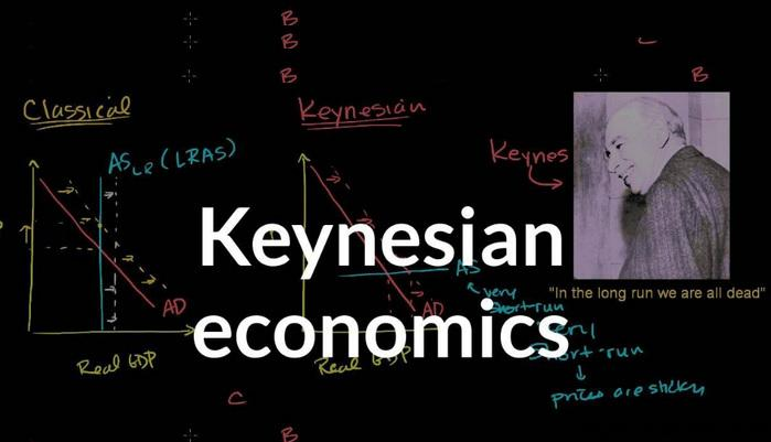 ماهي النظرية الكينزية في الاقتصاد
