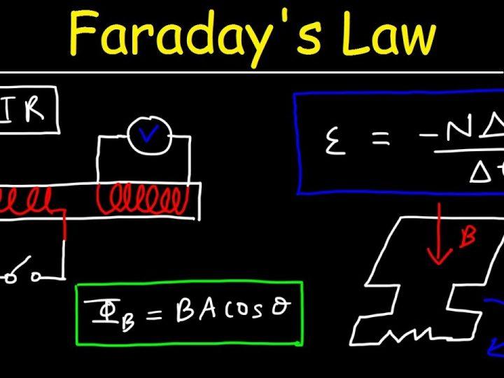 مسائل على قانون فاراداي