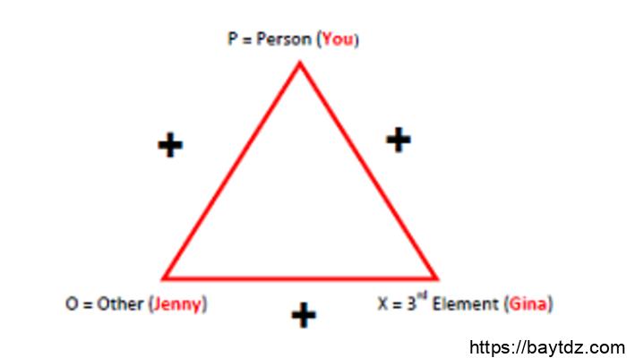 نظرية التوازن المعرفي
