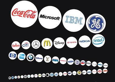 خمسة اسباب لنجاح العلامة التجارية من خبراء التسويق