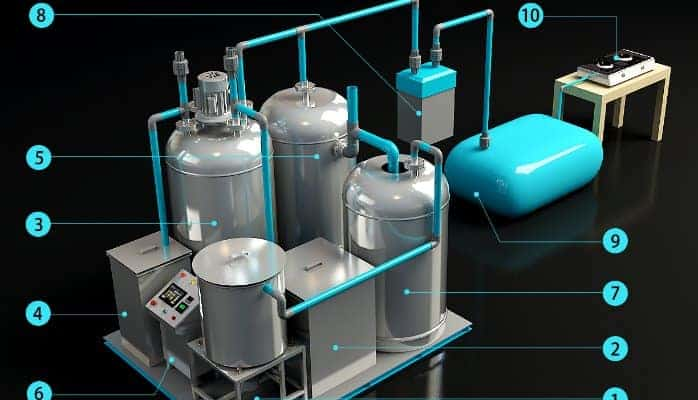 خط انتاج معالجة النفايات الغذائية لانتاج الغاز الحيوي